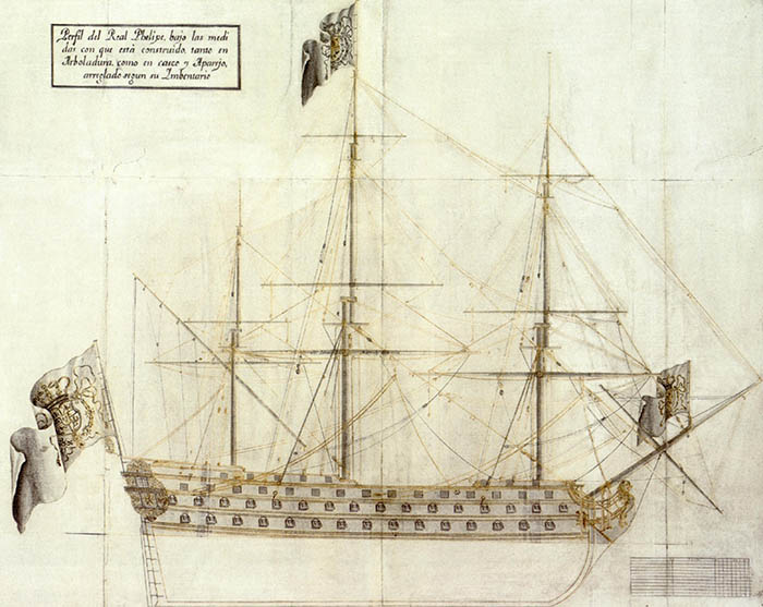 """Side view drawing of the """"Real Felipe"""", author and time of origin unknown, Museo Naval Madrid"""